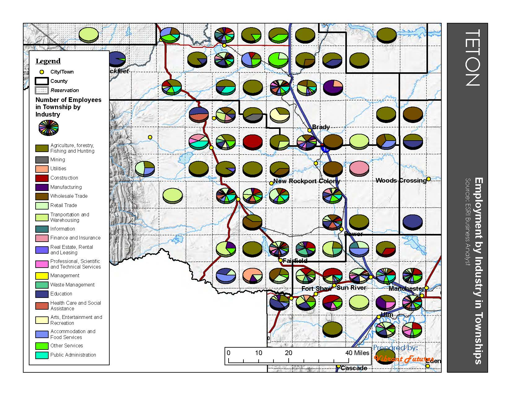 Employment by Industry in Townships Teton County